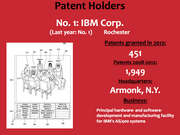 No. 1: IBM Corp. Pictured: Patent art for 'Assistive group setting management in a virtual world'