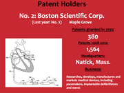 No. 2: Boston Scientific Corp. Pictured: Patent art for 'Handle assembly for a left atrial appendage occlusion device'