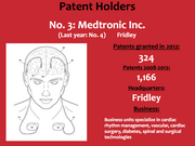 No. 3: Medtronic Inc. Pictured: Patent art for 'MRI-safe implantable medical device'