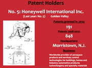 No. 5: Honeywell International Inc. Pictured: Patent art for 'Cross projection visor helmet mounted display'