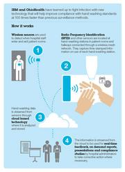 A graphic explains how the IBM technology works in helping OhioHealth officials track how often workers are sanitizing their hands.
