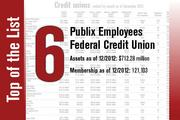 Publix Employees Federal Credit Union is No. 6 on the list.