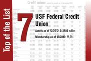 USF Federal Credit Union is No. 7 on the list.