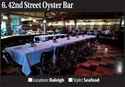 No. 6 Most-Booked Restaurant: 42nd Street Oyster Bar