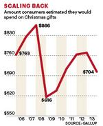 Consumers may cut back on holiday spending