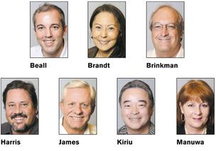 Real estate executives size up Hawaii market