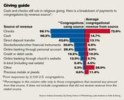Cash and checks still rule in religious giving. Here is a breakdown of payments to congregations by revenue source.