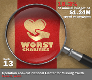 Operation Lookout National Center for Missing Youth of Everett, Wash., spent 18.3 percent of its $1.24 million average annual budget on its mission to alert the public about missing people and assist families of missing children.