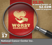 National Cancer Center Inc. of Plainview, N.Y., spent 23.3 percent of its $2.02 million in average annual expenditures on its mission to support cancer research and public education.