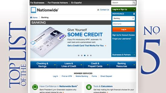 Nationwide Bank 2013 Central Ohio deposits: $4.13 billion Market share: 8.2%