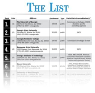 This week's List features the metro Atlanta area's 55 Chambers of Commerce and Economic Development Agencies.