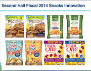 New General Mills snacks coming out in the next six months include Chex Mix with popcorn and Baked Sweet Potato Fries.