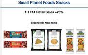 U.S. retail sales of small planet foods were up 8 percent.