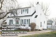 Median sale prince in Cheektowaga: $93,000  Average days a home is on the market: 62