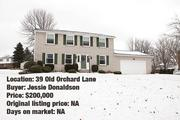 Median sale prince in Orchard Park: $200,000  Average days a home is on the market: 57