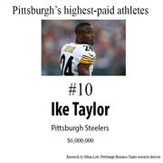 Pittsburgh's highest paid athletes 2013.