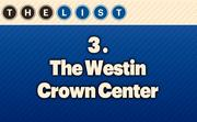 No. 3 The Westin Crown Center Units: 724  Location: Kansas City For more information, check out the 2014 top hotels available to KCBJ subscribers.