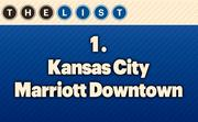 No. 1 Kansas City Marriott Downtown Units: 983  Location: Kansas City For more information, check out the 2014 top hotels available to KCBJ subscribers.