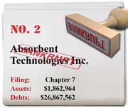 Absorbent Technologies of Beaverton filed for Chapter 7 bankruptcy on March 8.