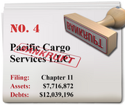 Pacific Cargo Services of Troutdale filed for Chapter 11 on Jan. 28.