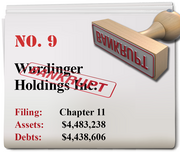 Wurdinger Holdings of Aurora filed for Chapter 11 on May 21.