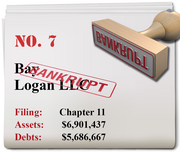 Bay Logan of Astoria filed for Chapter 11 on March 26.