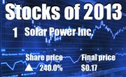 No. 1. Solar Power Inc. of Roseville (OTC: SOPW). The company's share price rose 240.0 percent in 2013, to end the year at $0.17.