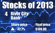 No. 4. River City Bank of Sacramento (OTC: RCBC). The company's share price rose 42.7 percent in 2013, to end the year at $100.00.