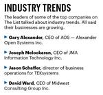 List Package: Information outsourcing execs talk industry trends