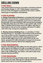 Chinese coal giant shifts focus with ECA pact