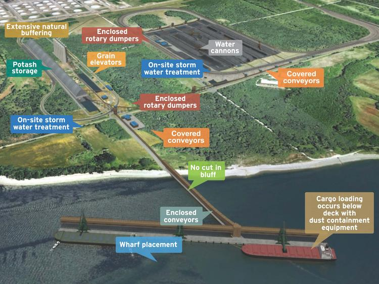 The proposed Gateway Pacific Terminal in Bellingham would include covered conveyors and a sprinkler system to control coal dust, according to terminal developer SSA Marine.
