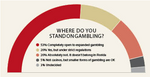 Where do you stand on gambling?
