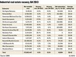 Commercial real estate brokers see steady growth in 2014