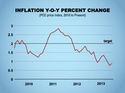 An eye on inflation.