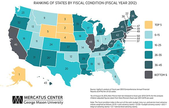 Florida was ranked as having the sixth-best financial condition in the U.S.Look through the photos to see how Florida ranked in other categories.