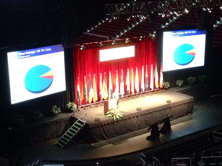 NAI Carolantic Realty President Jimmy Barnes presents his company's 2013 real estate report and 2014 forecast at the company's annual conference at PNC Arena on Jan. 15.