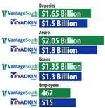 VantageSouth-Yadkin CEOs: Size matters in our industry