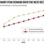 Future energy demand <strong>may</strong> not be so demanding