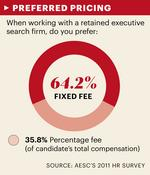 How to: Choose an Executive Search Firm