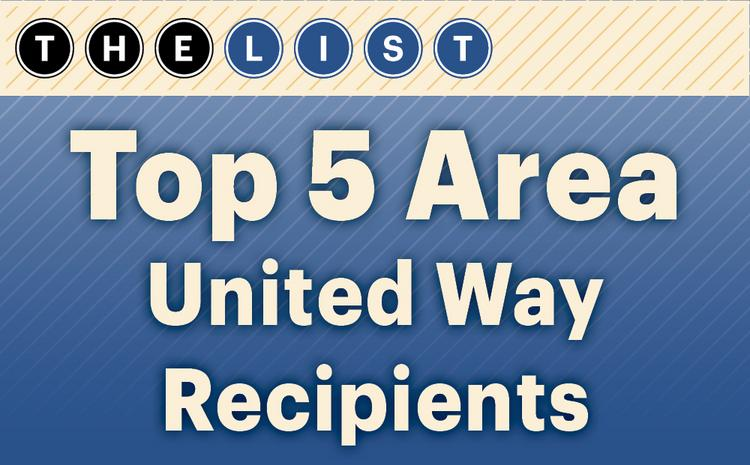 This week, the Kansas City Business Journal ranks the area's top United Way recipients by United Way funding.  For the full list, subscribers can take a look at the print edition of the Kansas City Business Journal. The list also includes full address, United Way funding, 2013 budget, percent spent on fundraising and administration, services and top local executives. (Subscribers, view the full top United Way recipients list online, which also includes full address, United Way funding, 2013 budget, percent spent on fundraising and administration, services and top local executives.) Want more research like this? Check out the 31st Annual Book of Lists in print or digital format here. Think your company might qualify for a list? Email dozkal@bizjournals.com. Coming lists include engineering firms, commercial lending banks and accounting firms. Get more information about Kansas City Business Journal research here.   FROM THE LIST: List Package: Nonprofits use social media to drive funding - and engagement