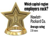No. 13. Hewlett-Packard Co., with an average rating on Glassdoor.com of 2.8 stars (of 5.0 possible) from 5,499 employees worldwide. It has 3,200 employees in the Sacramento region.