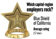 No. 14. Blue Shield of California, with an average rating on Glassdoor.com of 2.7 stars (of 5.0 possible) from 144 employees worldwide. It has 1,744 employees in the Sacramento region.