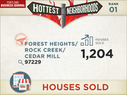 No. 1: Forest Heights (97229)