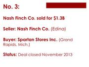 Spartan Stores Inc. acquired wholesale food distributor Nash Finch Co. for stock and assumed debt. SpartanNash Co.'s (SPTN) corporate headquarters will stay in Grand Rapids, Mich., with a strong regional presence in Minneapolis. SpartanNash chose Michigan as its headquarters due to its central location to the merged operations; the positive business climate taking hold in Michigan, including a more favorable tax environment; and the quality of life Michigan provides for its associates. Read more here.