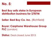 Carphone Warehouse Group PLC acquired the remaining 50 percent stake it did not already own in Best Buy Europe Distributions Ltd, from its joint venture partner, Best Buy Co. Inc., for cash, stock and a future payout. Best Buy Europe Distributions, which employs 13,000 people, reported $5.1 billion in revenue in the year 2012. Best Buy's worldwide employment was 165,000; revenue for that year was $44.05 billion. Read more here.