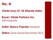 Varde Partners Inc., Minneapolis, and Kennedy-Wilson Holdings Inc., Beverly Hills, Calif., acquired a 51 percent majority stake in Aliseda SA, a real estate management and services company, from Banco Popular as Spanish banks seek specialists to handle assets that piled up when Spain's real estate crash caused more than 180 billion euros of assets linked to real estate to sour. Varde specializes in credit, distressed and special-situations investing.