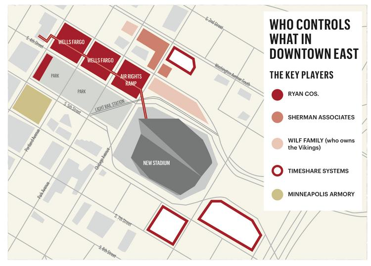 An outline of ownership in Downtown East