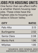 The real reason for Silicon Valley's sky-high rents and gridlocked traffic