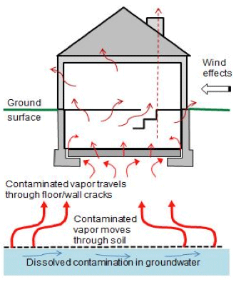 General Mills will pay for ventilation systems at Minneapolis homes with trichloroethylene vapor intrusion.