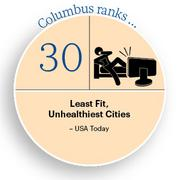 Least Fit, Unhealthiest Cities Click here for the website.